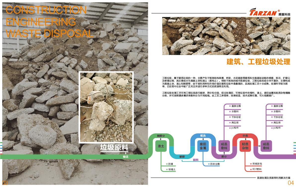 腾重科技建筑工程垃圾处置系统工艺简洁,效果明显